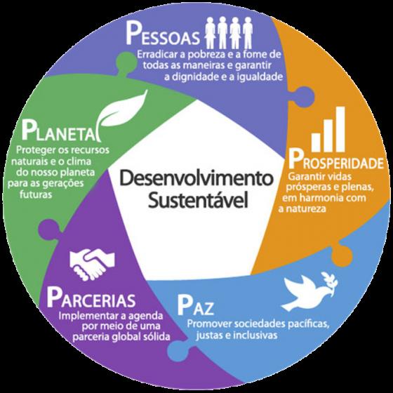 desenv_sustentavel